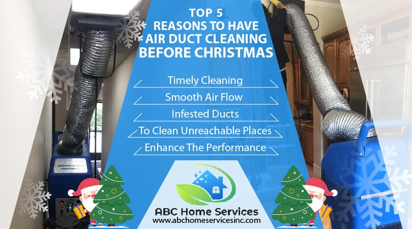 Top 5 Reasons To Have Air Duct Cleaning Before Christmas