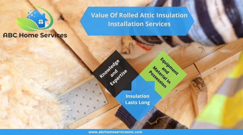 Value Of Rolled Attic Insulation Installation Services